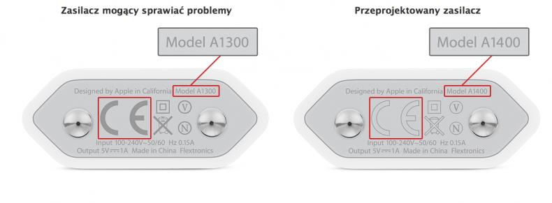 Program wymiany europejskiego zasilacza USB o mocy 5 W firmy Apple