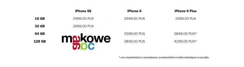 Ceny-iPhone-6-i-6-Plus-od-MakoweABCpl-1000x275@2x