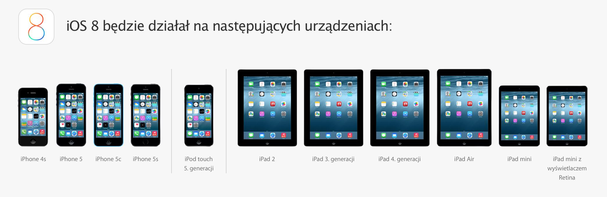 iOS 8 będzie publicznie dostępny