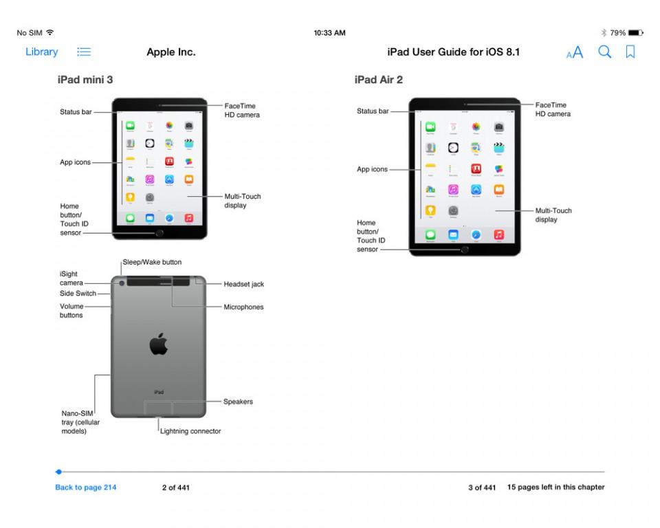 iPad-Air-2-and-mini-3-Leak